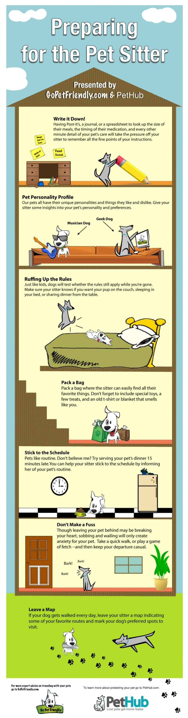 Infographic- Preparing for the Pet Sitter